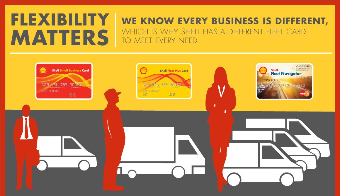 flexibility matters fleet management weeklyfleet management weekly - Shell Small Business Card